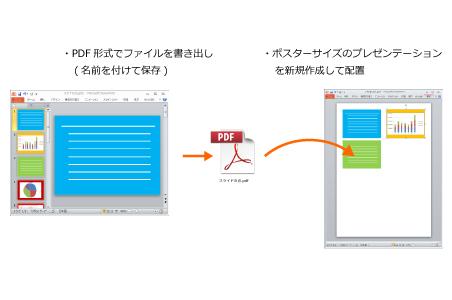 ネット pdf 保存 mac