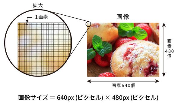 640px × 480px の画像